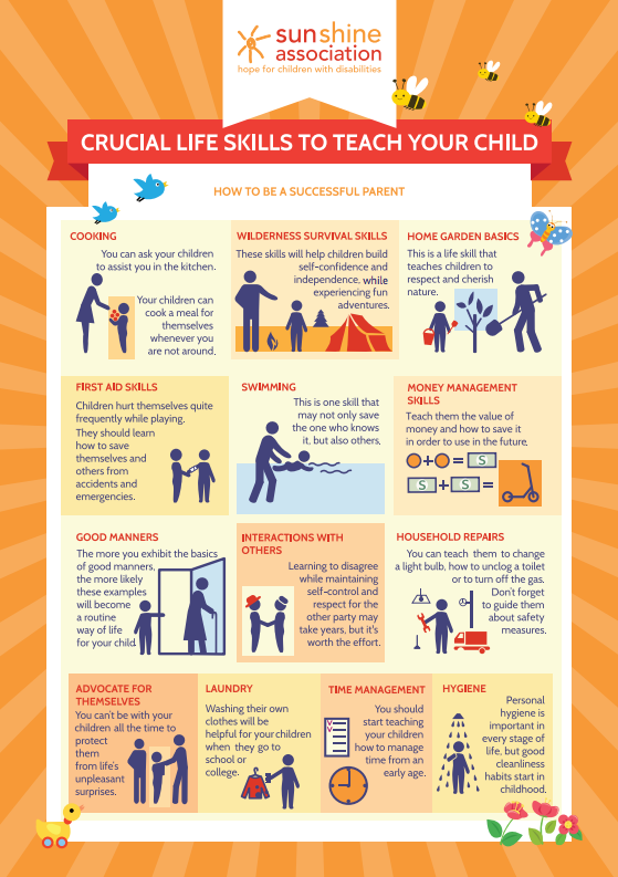 Crucial-Life-Skills-To-Teach Your-Child1
